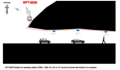 rpt9000 hill drawing 211 140